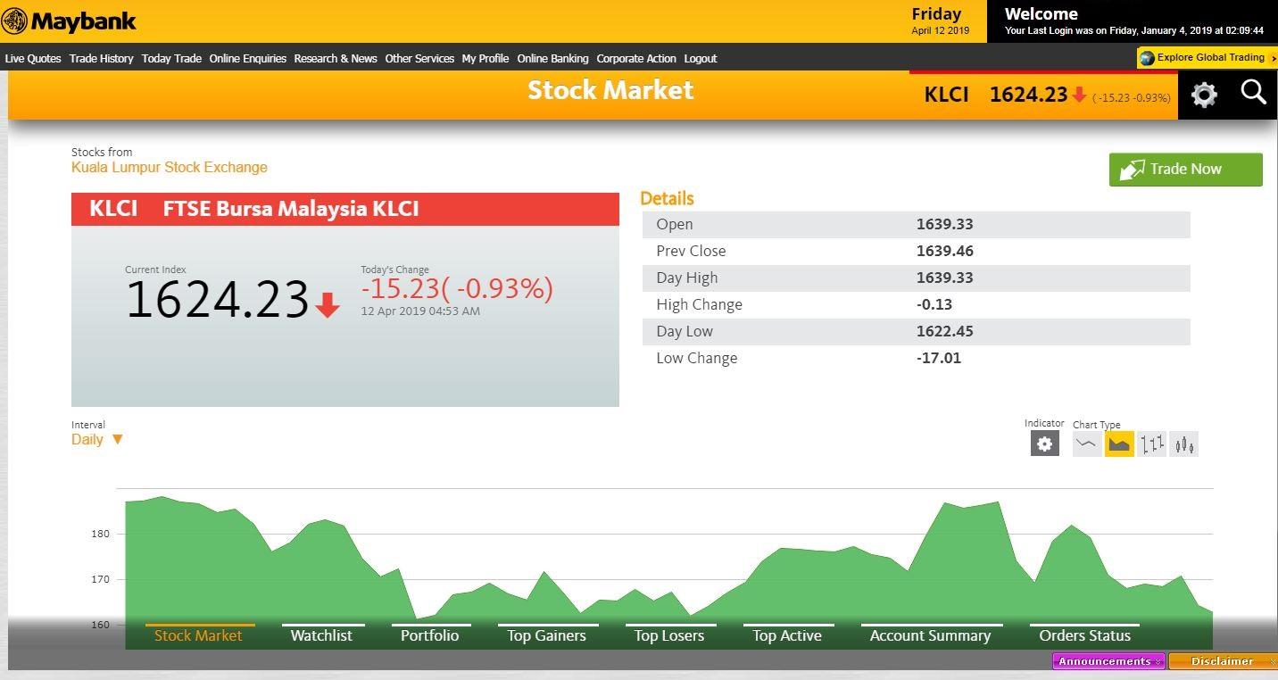 マレーシア現地で証券口座を作って、マレーシア株投資を始めよう!
